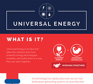 Universal Energy Infographic One