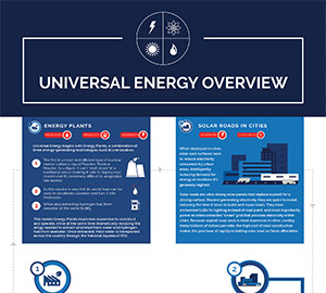 Universal Energy Infographic Two